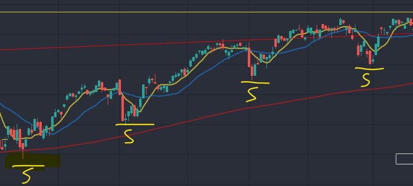 stop-loss-trend-following