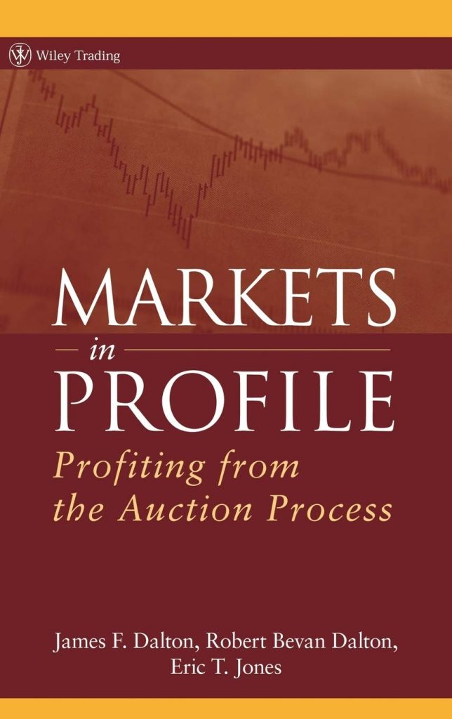 markets in profile